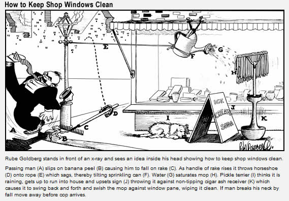 How to keep shop windows clean for How to clean windows